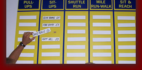 Weight Room Record Boards