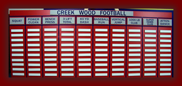 Creek Wood Football