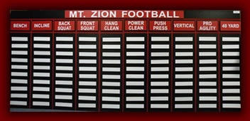 Mt. Zion Football