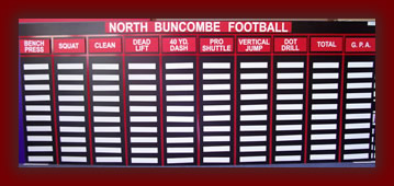 North Buncombe Football