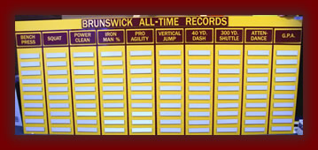 Brunswick All-Time Records