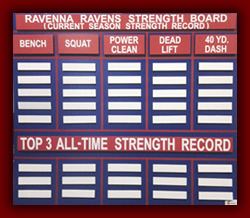 Ravena Ravens Strength Board