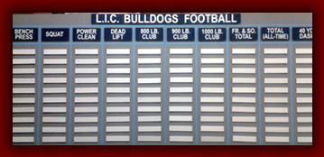 L.I.C. Bulldogs Football