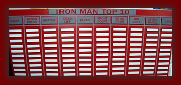 Iron Man Top 10
