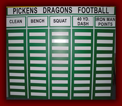 Pickens Dragons Football