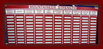 Mountaineer Strength