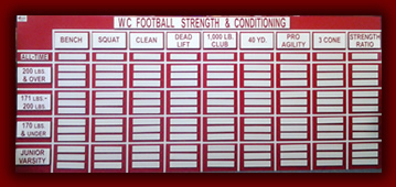 WC Football Strength & Conditioning