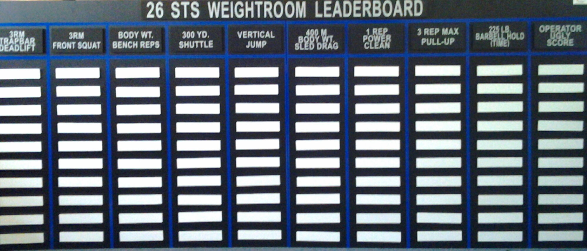 26 STS Weightroom Leaderboard