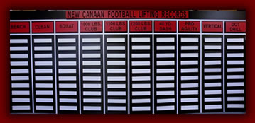 New Canaan Football Lifting Records