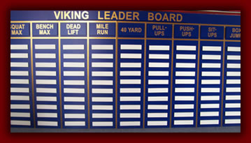 Viking Leader Board