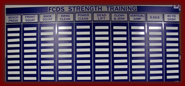 FCDS Strength Training