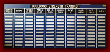 Bulldogs Strength Training