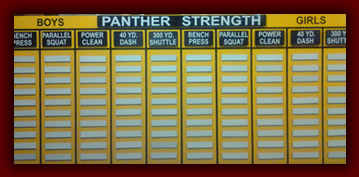 Panther Strength