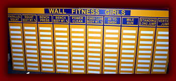 Wall Fitness Girls