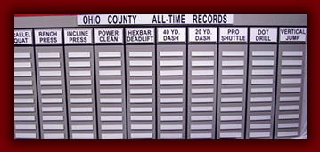 Ohio County All-Time Records