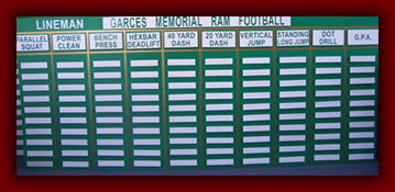 Garces Memorial Ram Football