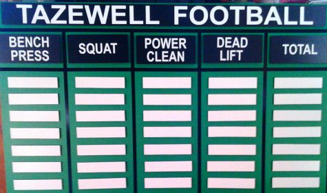 Tazewell Football