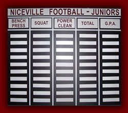 Niceville Football - Juniors