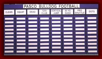 Pasco Bulldog Football