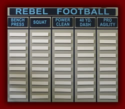 Rebel Football