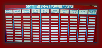 Comet Football Bests