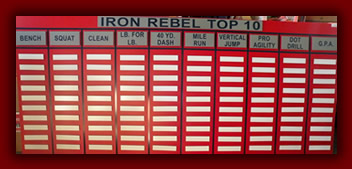 Iron Rebel Top 10