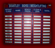 Brantley Boys Weightlifting