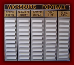 Wicksburg Football