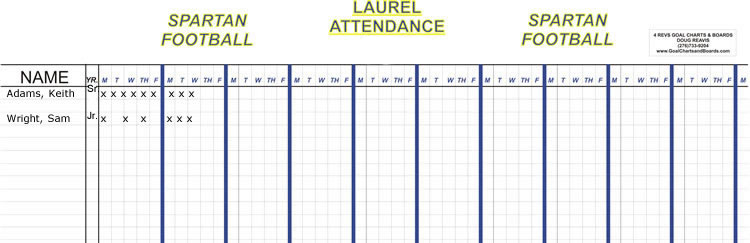 Attendance (Days of the Week)