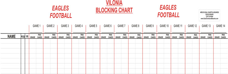 Offensive Line Blocking Chart