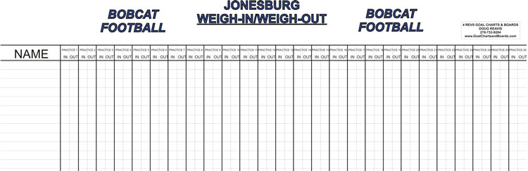 Weigh In / Weigh Out Chart